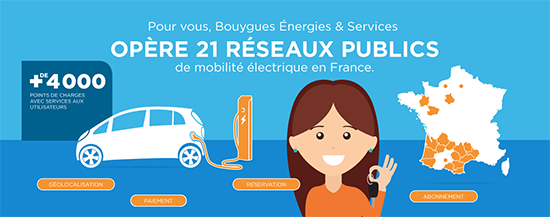 Visuel illustration des bornes de recharges en France