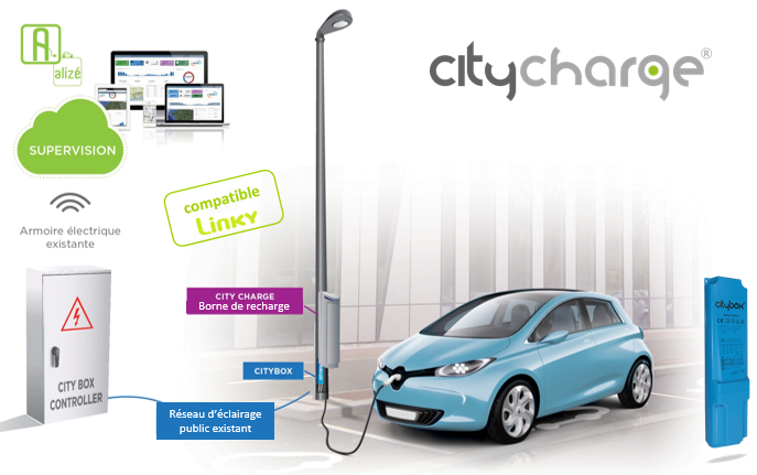 citycharge infographie